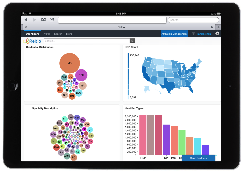 data monetization starts with data quality