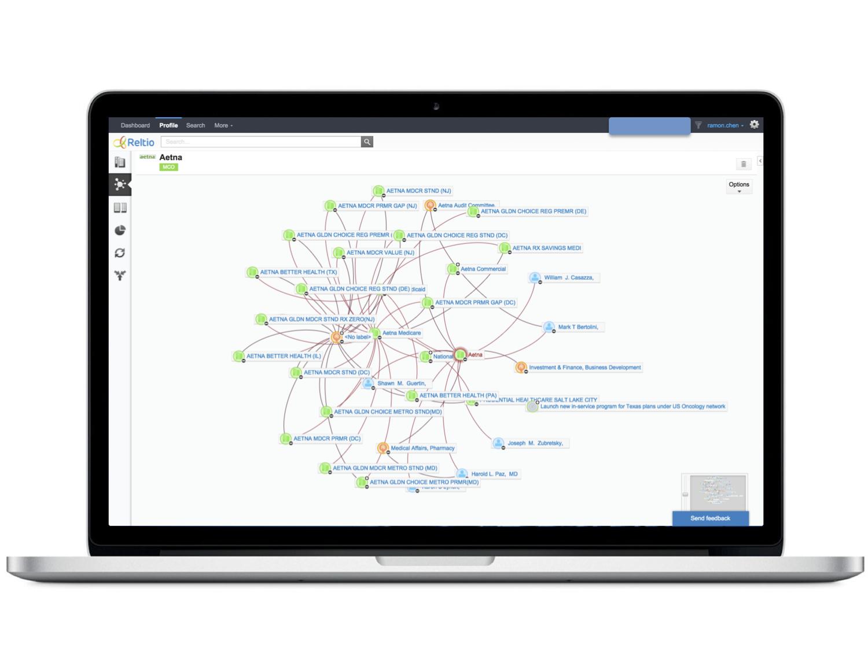 Aetna MCO Commercial Graph in Macbook.jpg
