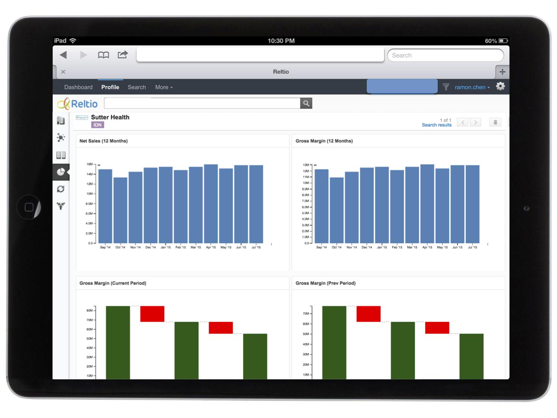 Sutter IDN Analytics in iPad.jpg