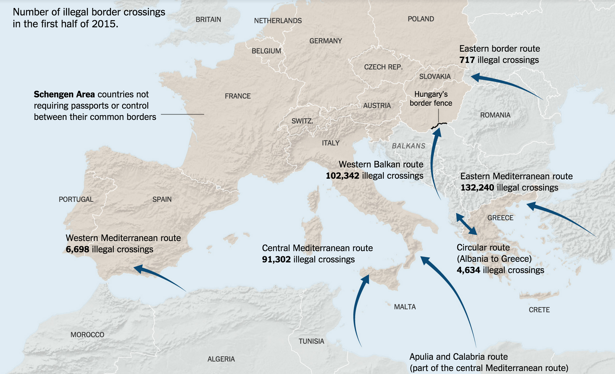 Number of illegal border crossings in the first half of 2015