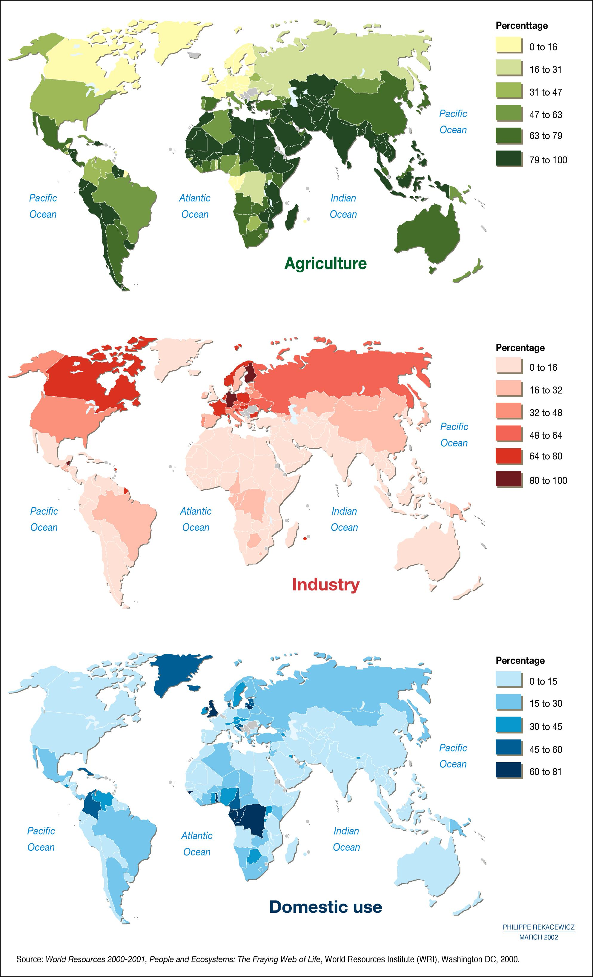freshwater use by sector.jpg