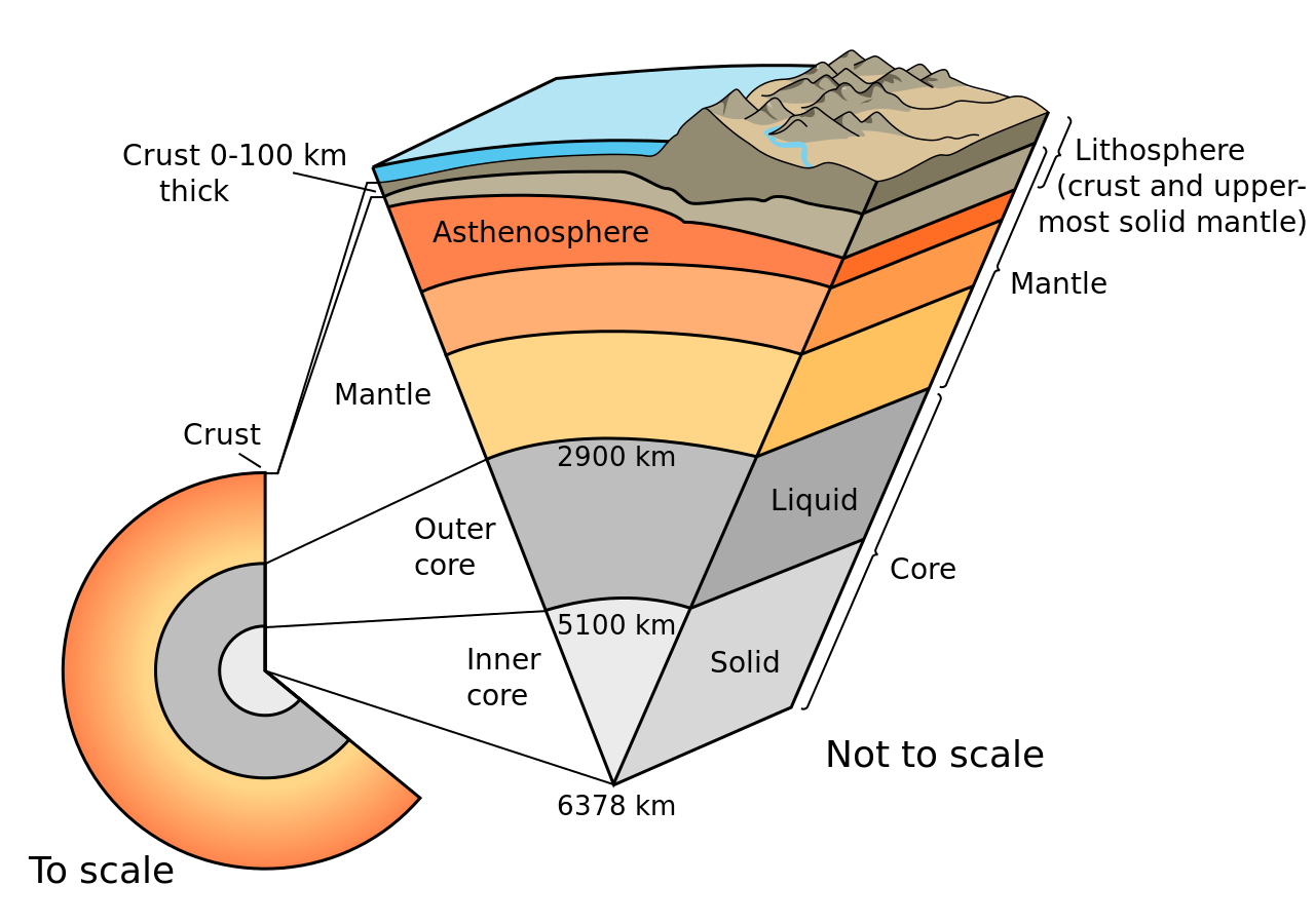 earth layers.png