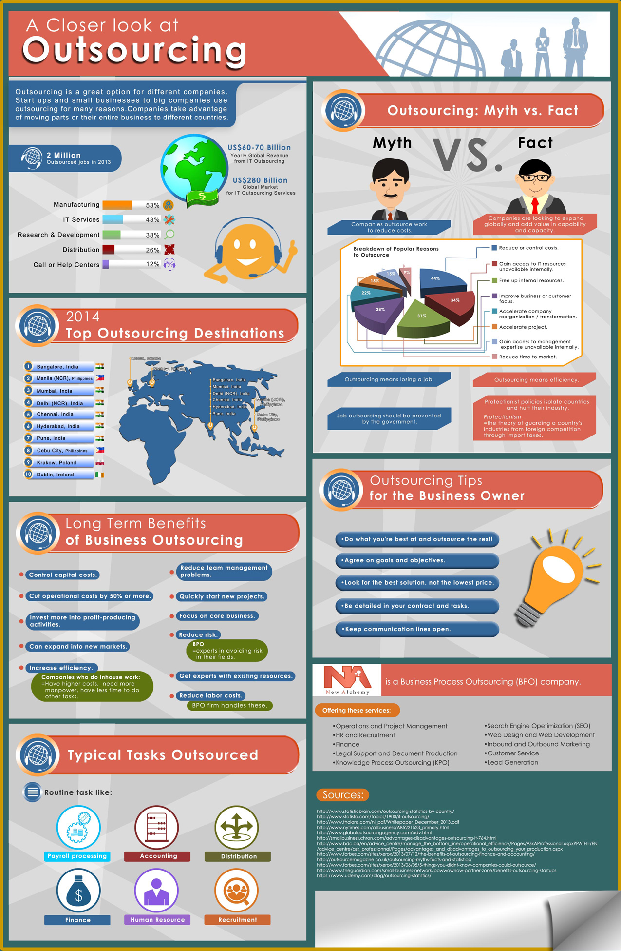 outsourcing infographic.jpg