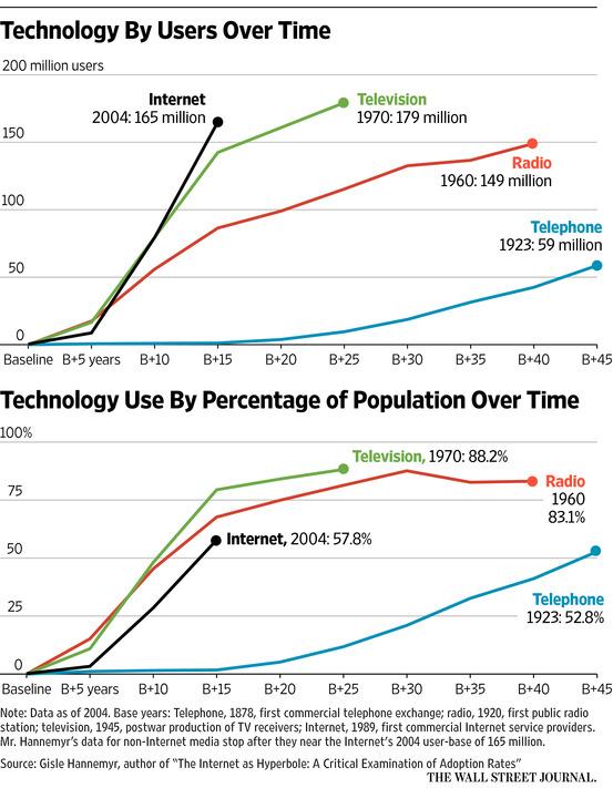 technology users.jpg