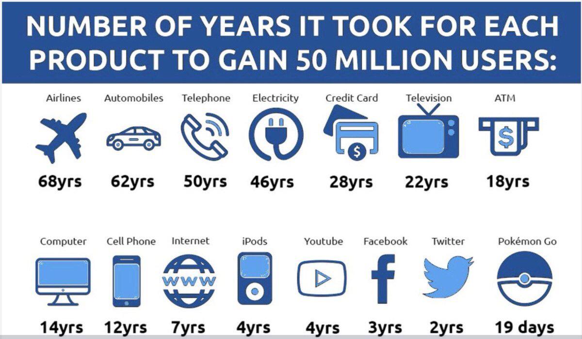 tech trends 50 years.jpg