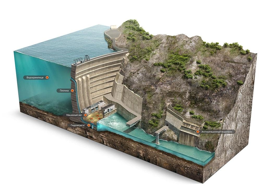 dam cross section.jpg