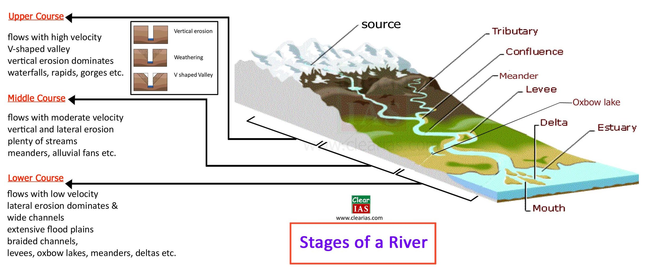 river profile.jpg