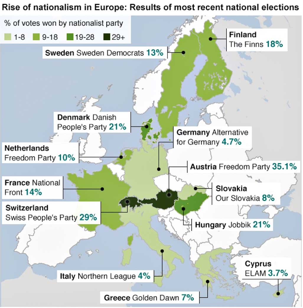 Fig. 2 Map showing nationalist politics in Europe ( Source )