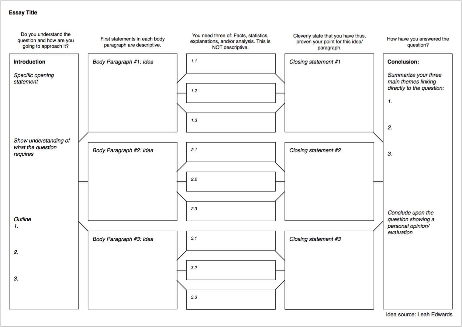 Essay Planner Screenshot.png