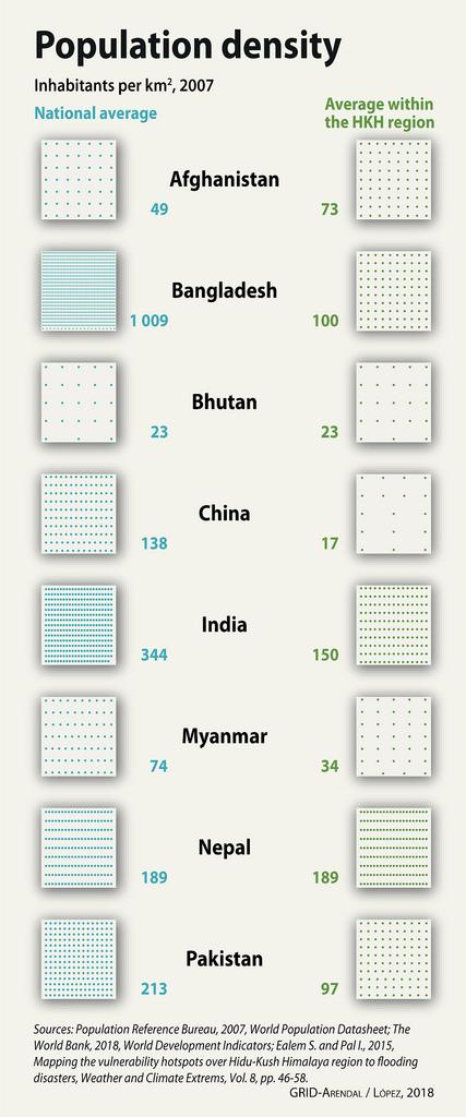 population density in hkh.jpg