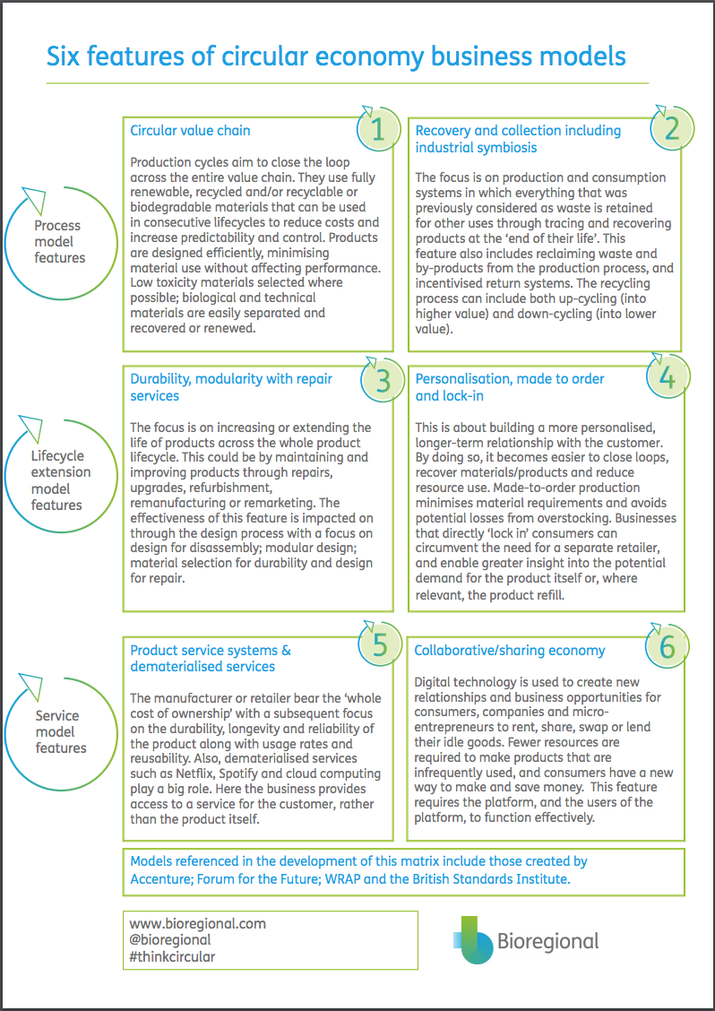 Screen Shot 2019-03-08 at 15.42.27.png