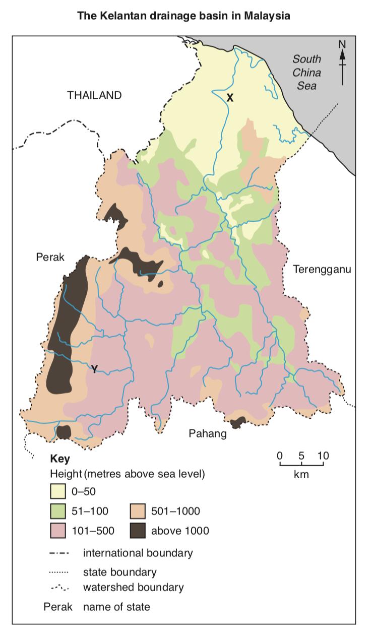 Fig. 5: The Kelantan drainage basin Malaysia