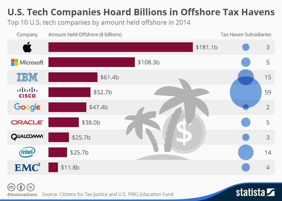 tax avoidance.jpg