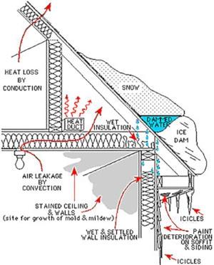 ice-dam-drawing.jpg