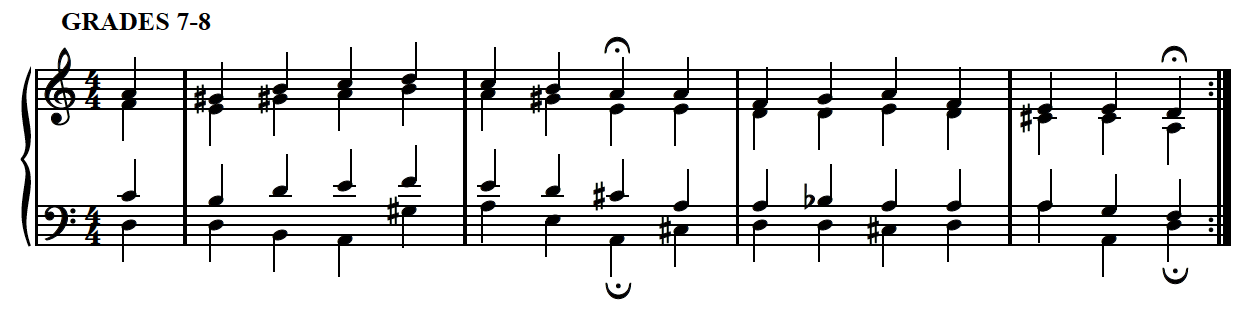 The Art of Sight-Reading (Part 1) — BachScholar®