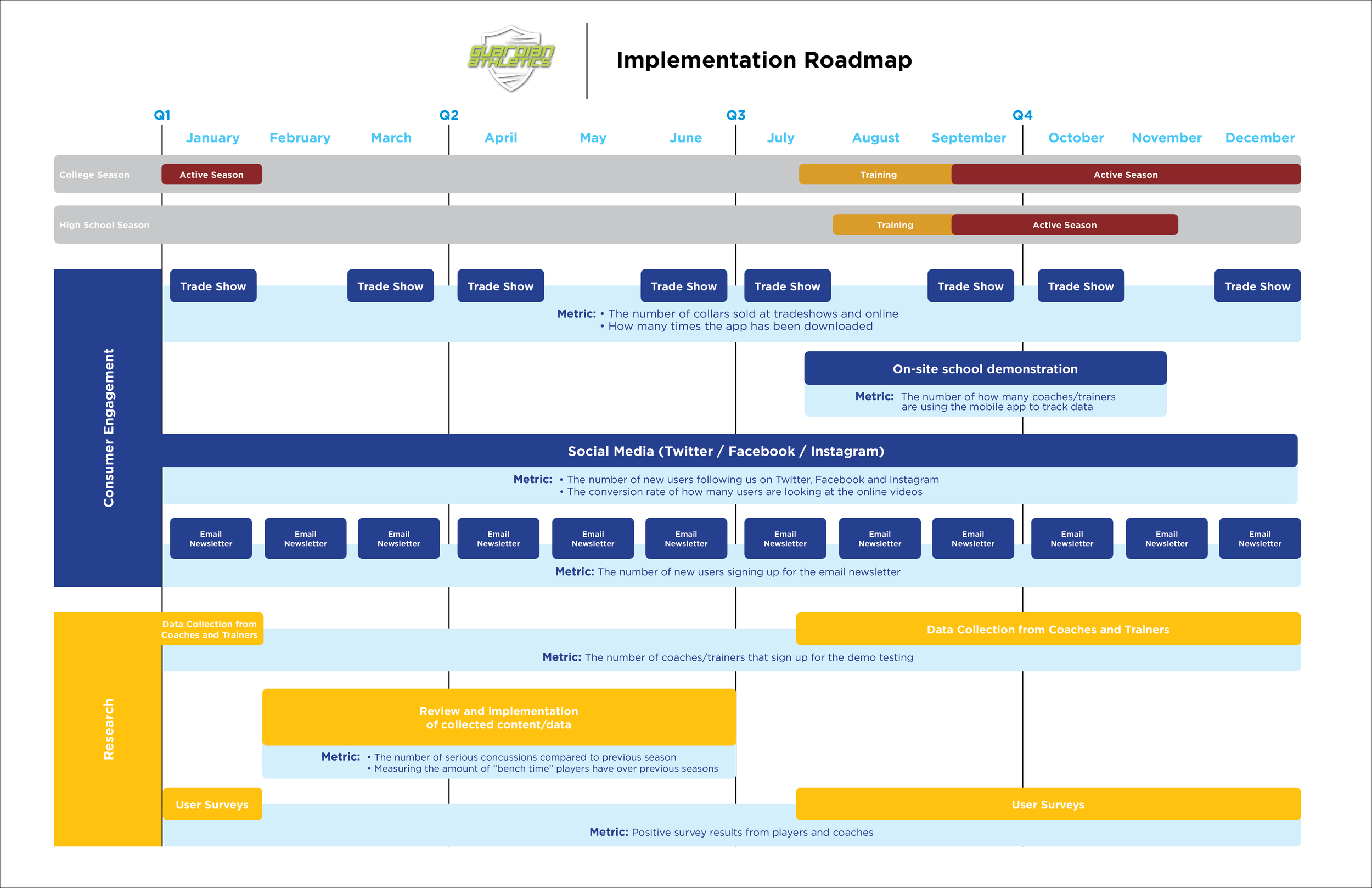 Implemenation Map and Strategy_v2 copy.png