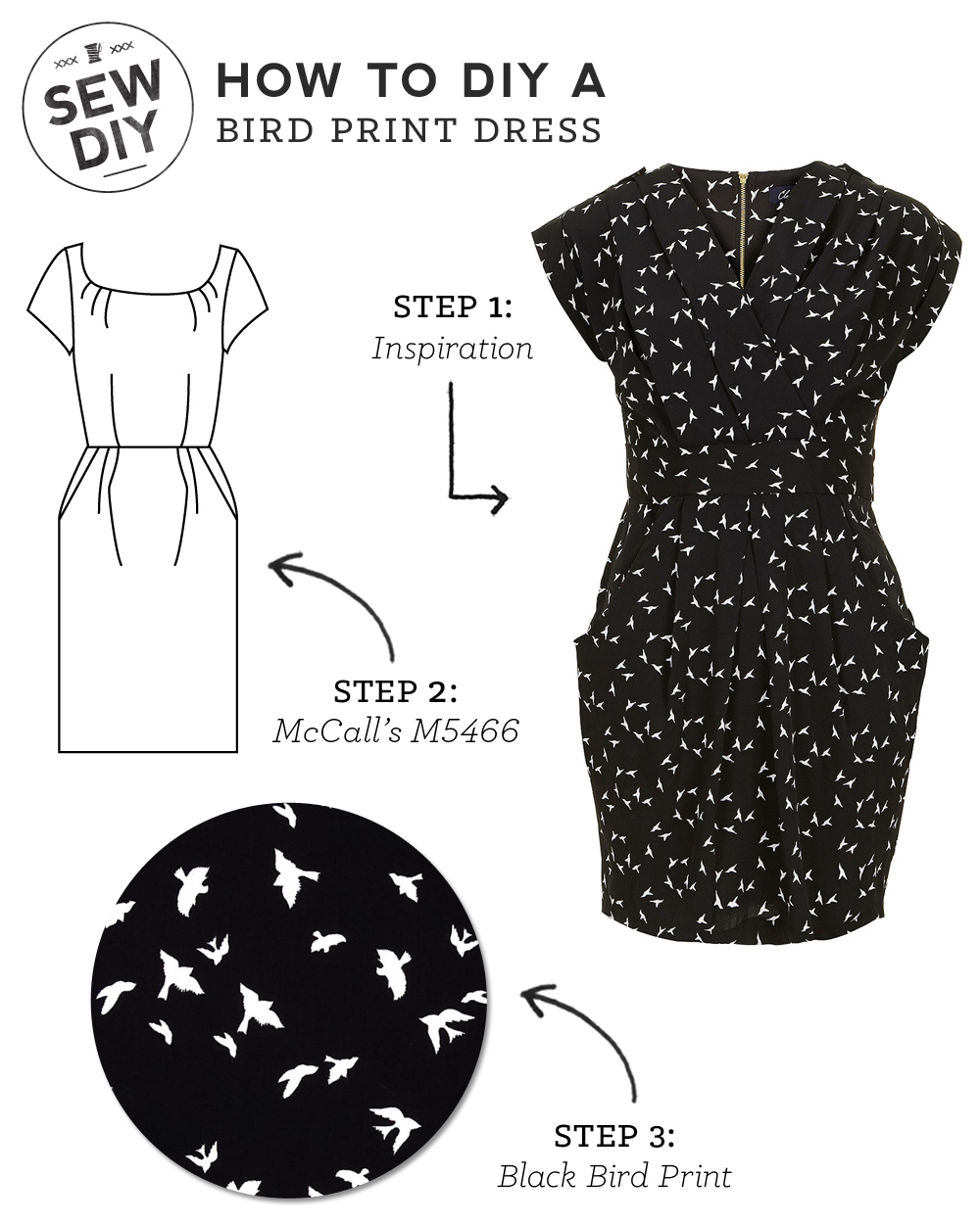 14SEWDIY-DIYOutfitBirdPrintDress.jpg