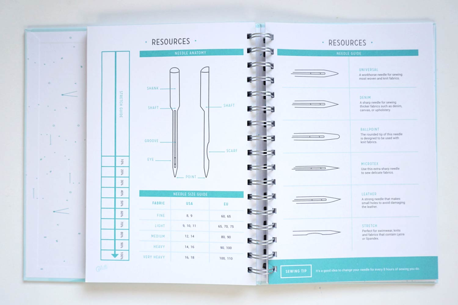 The Colette Sewing Planner | Sew DIY