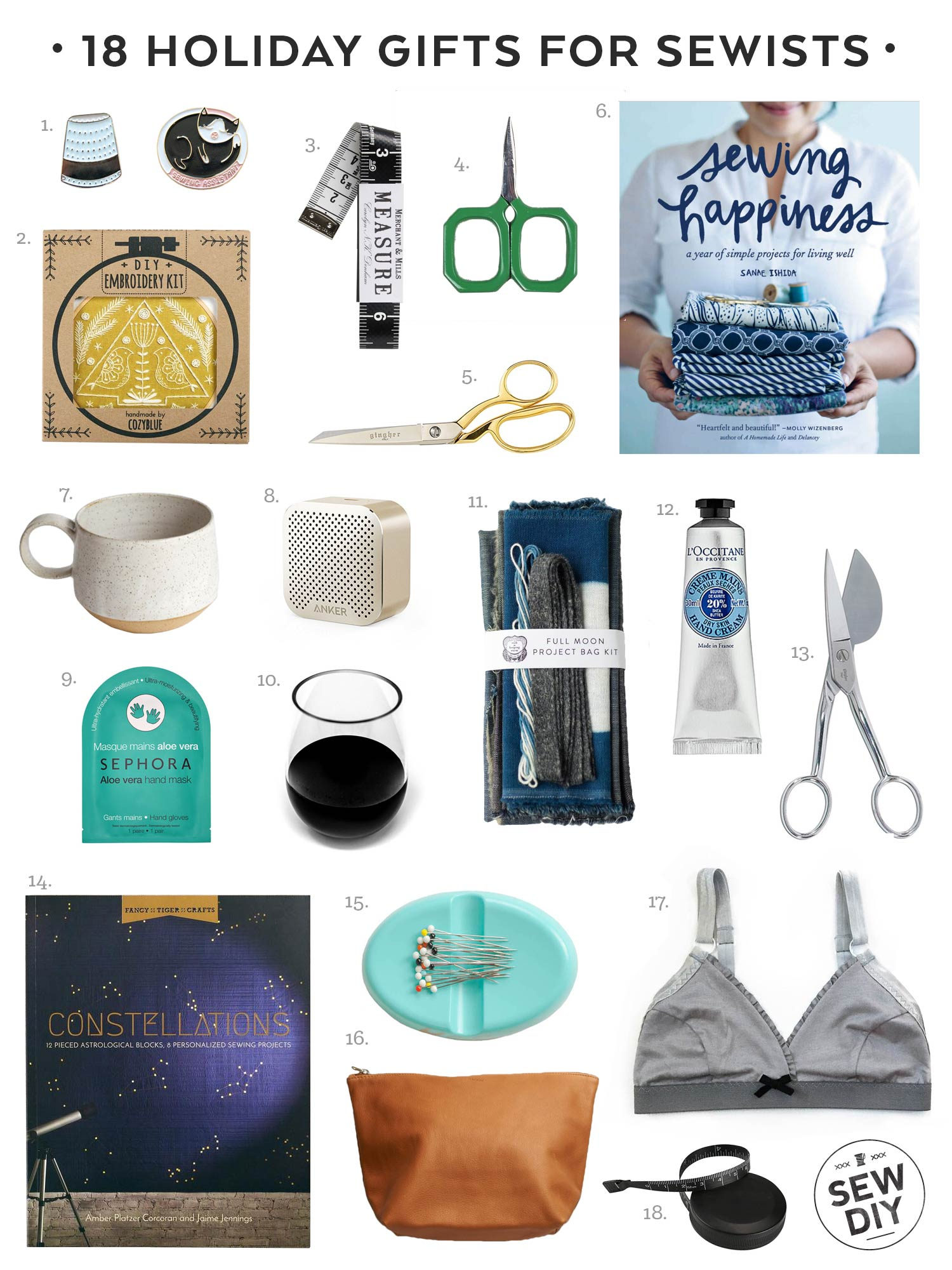 Holiday Gift Guide – 18 Gifts for Sewists