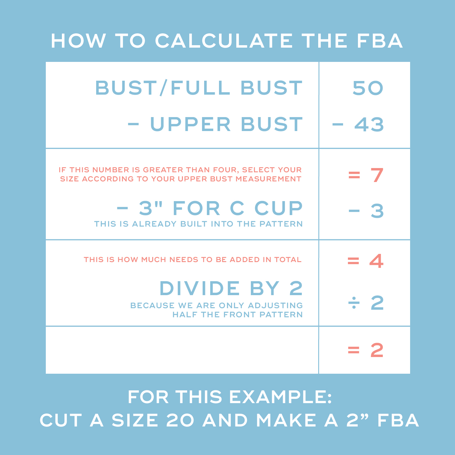 How to Calculate a FBA adjustment - Sew DIY
