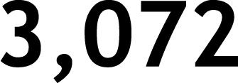 3,072