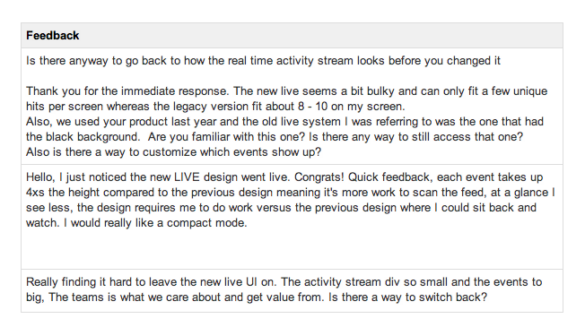 Some feedback messages all about stream activity being too big. Yowza. Thanks to everyone who sent in feedback!