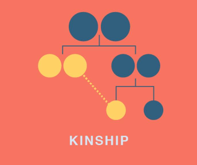 kinship.png