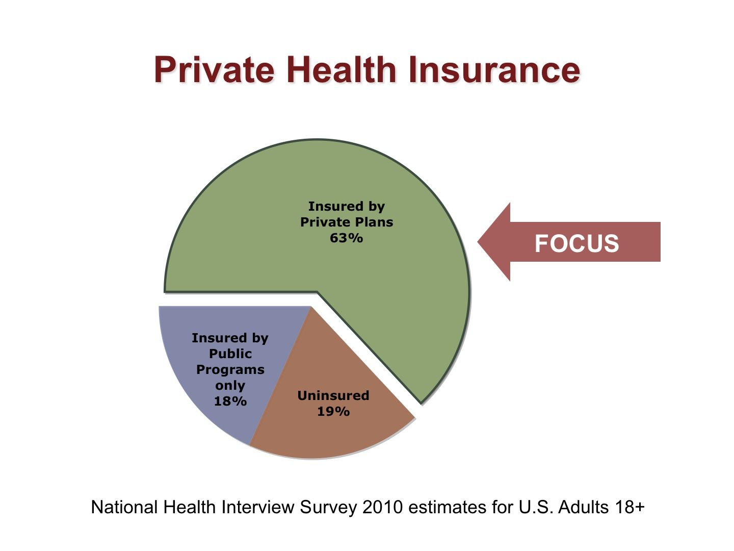 Private Health Insurance >> Refusals Of Private Health Insurance Claims Linchiat Chang Ph D