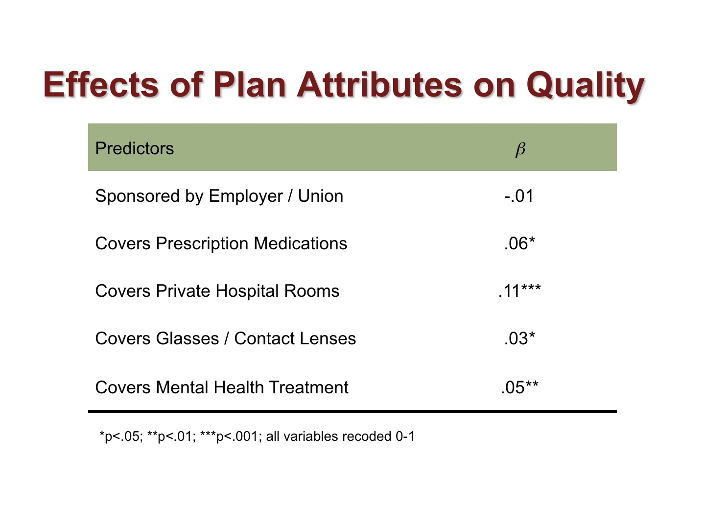 health plan attributes predicting satisfaction.jpg