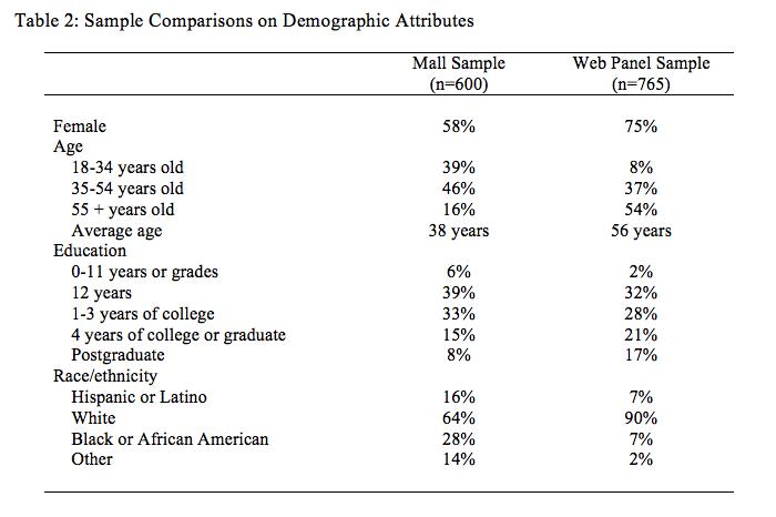 tab2 demographics.png