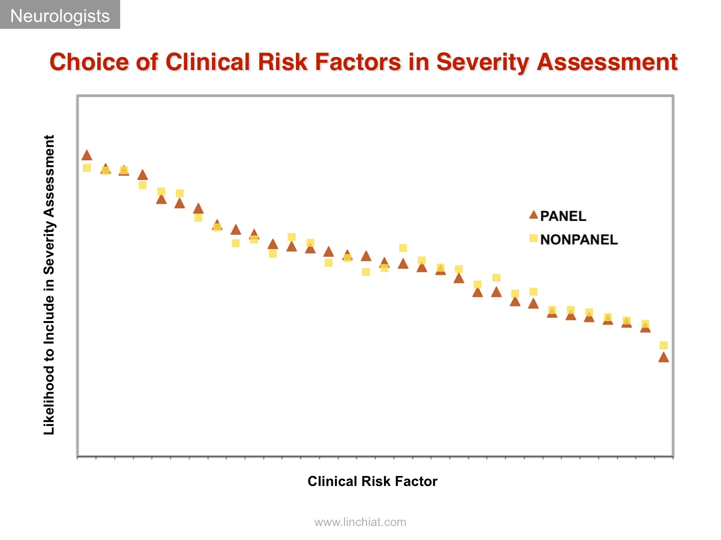 risk factors assessment.jpg