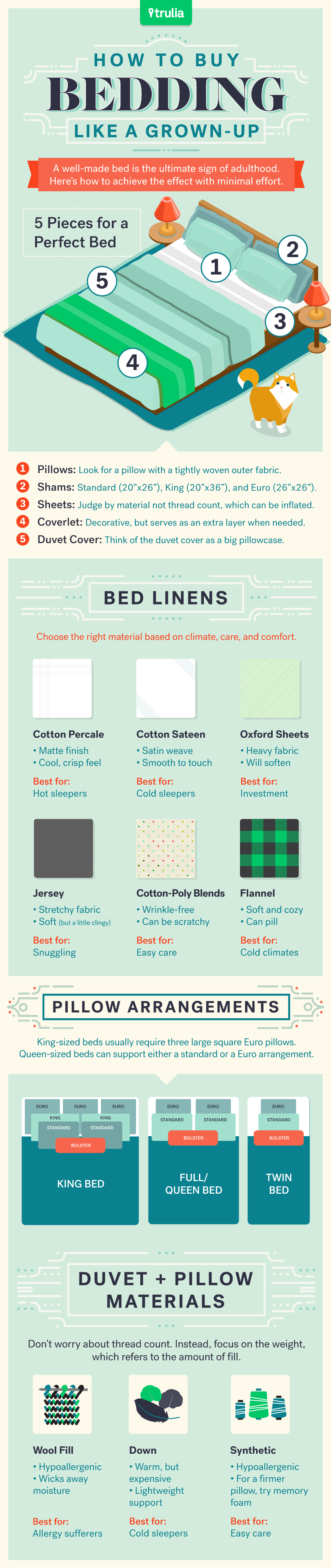 Trulia-Miles-Quillen-Infographic-How-To-Buy-Bedding-Like-A-Grown-Up