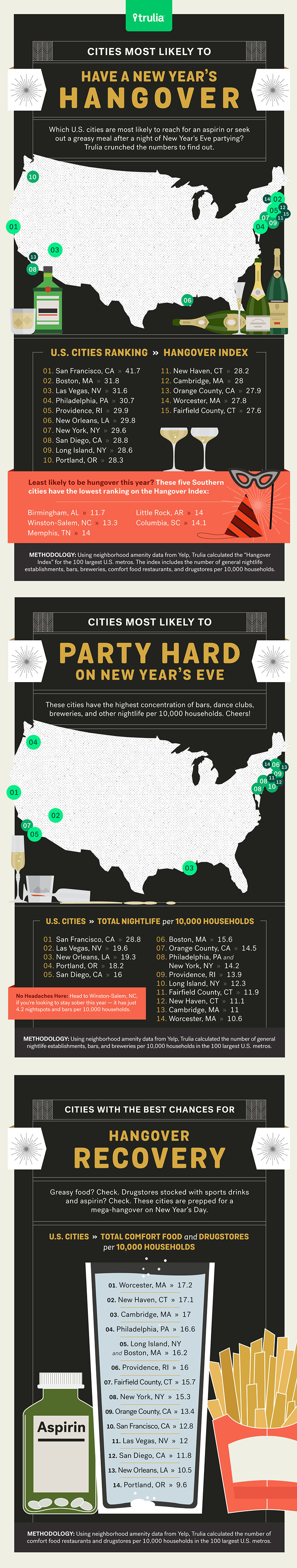 Trulia-Miles-Quillen-Infographic-Cities-Most-Likely-To-Have-A-New-Years-Hangover