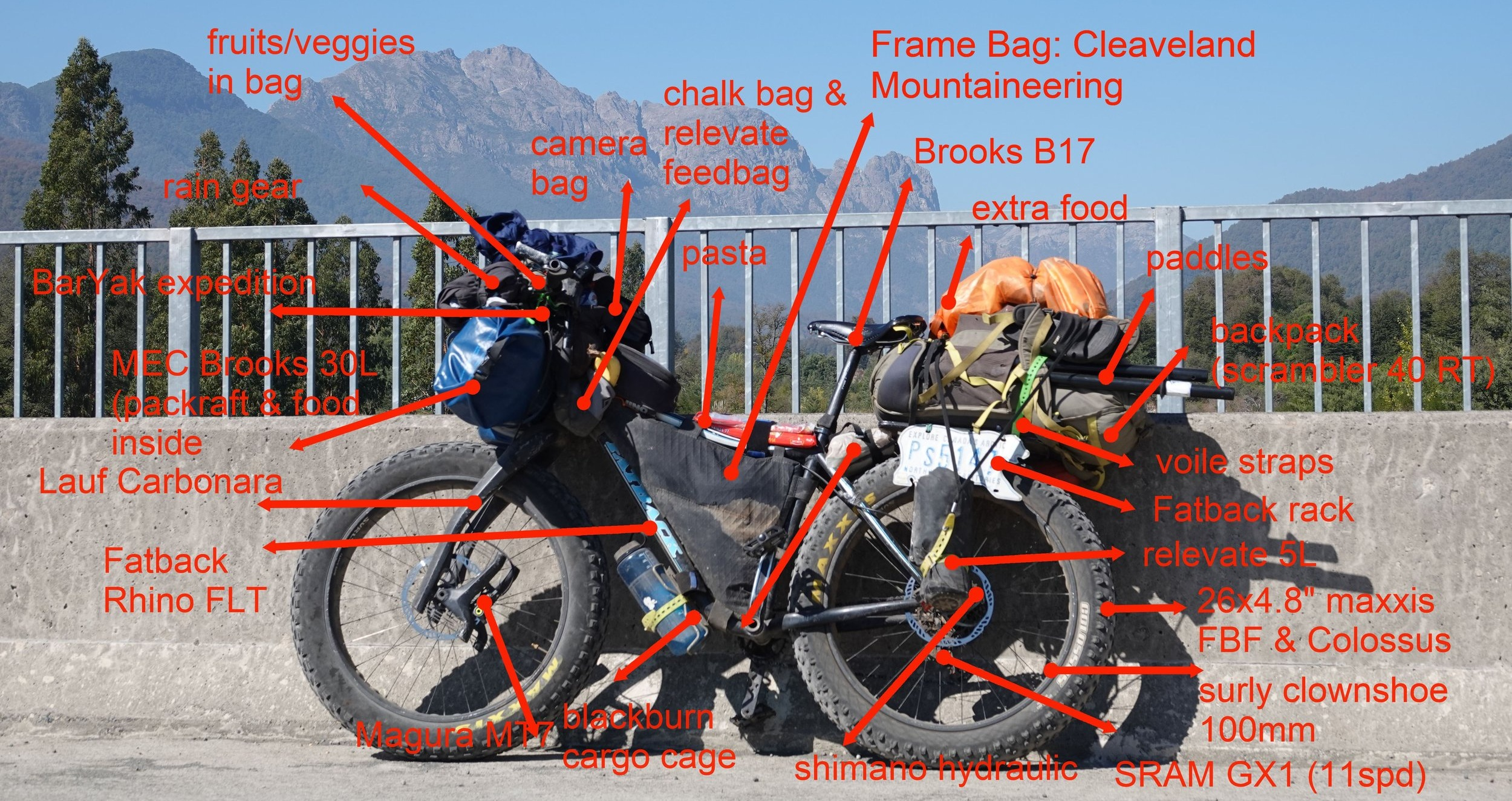 Keep in mind that what is written here is my opinion for the gear under the conditions I use it.