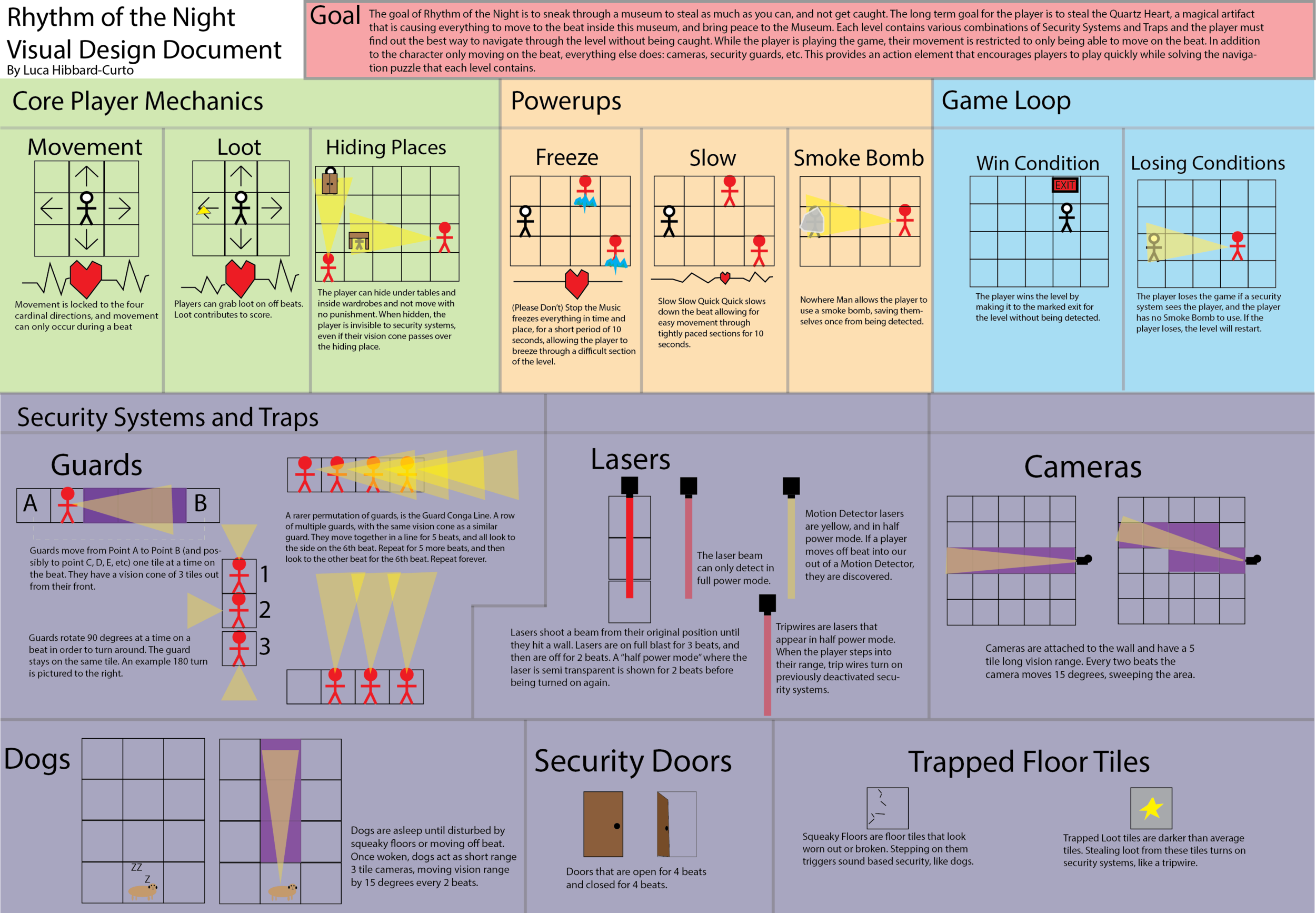 Lower quality version of the VDD. The full thing is a massive, scale-able PDF.