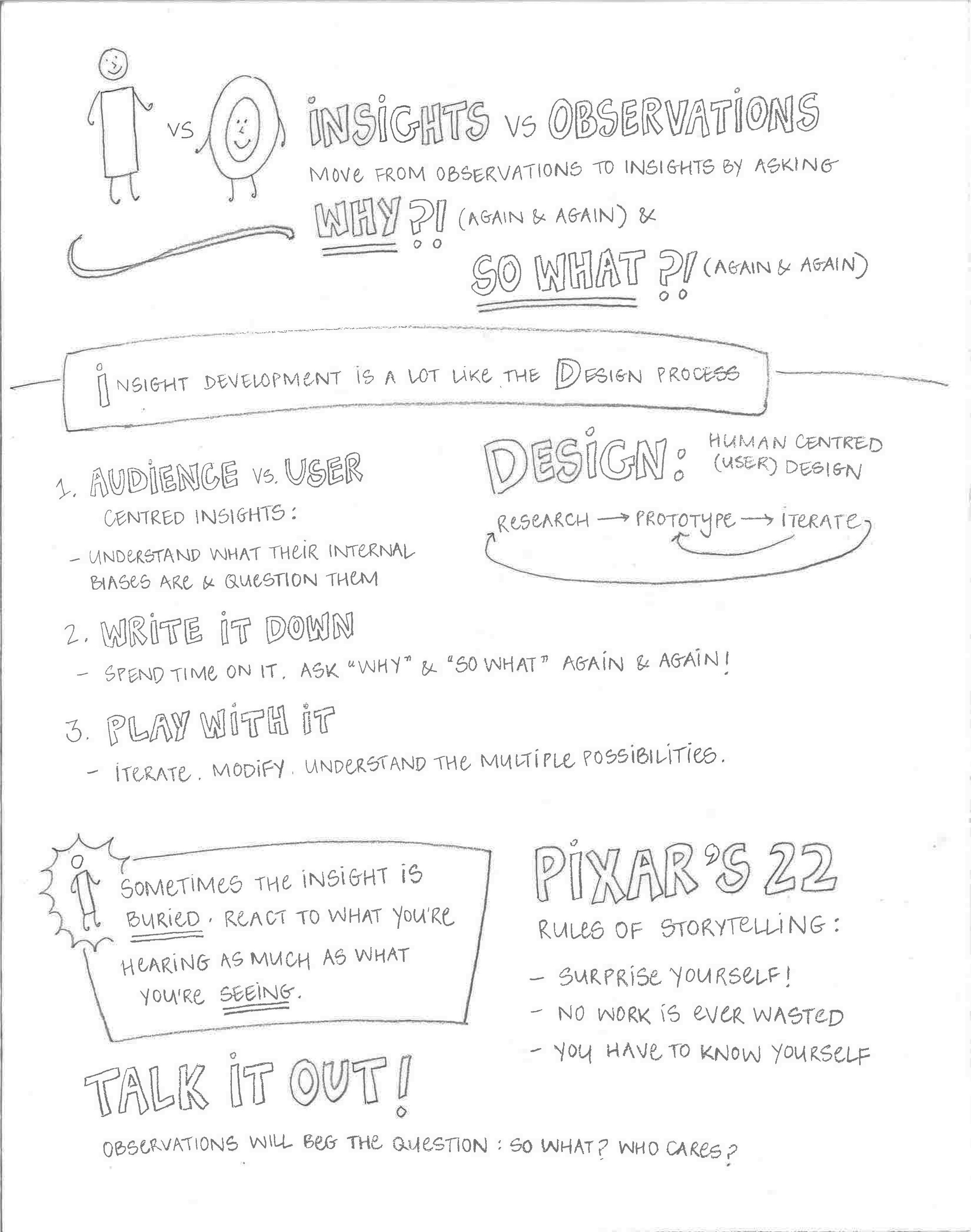 Rhea Rakshit - Disruptive Insights Toolkit_Page_2.jpg