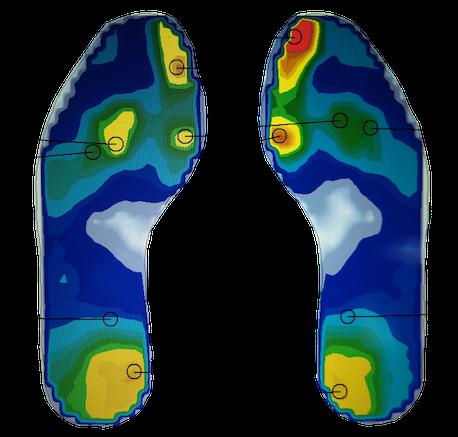 Elektronischer Fußabdruck