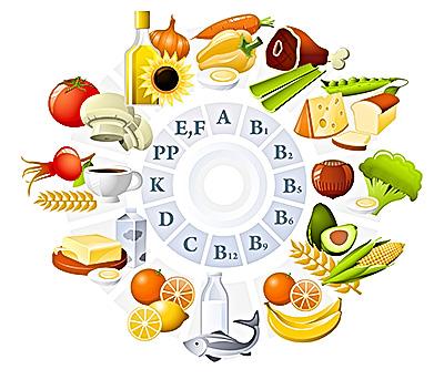 Nutrients Index