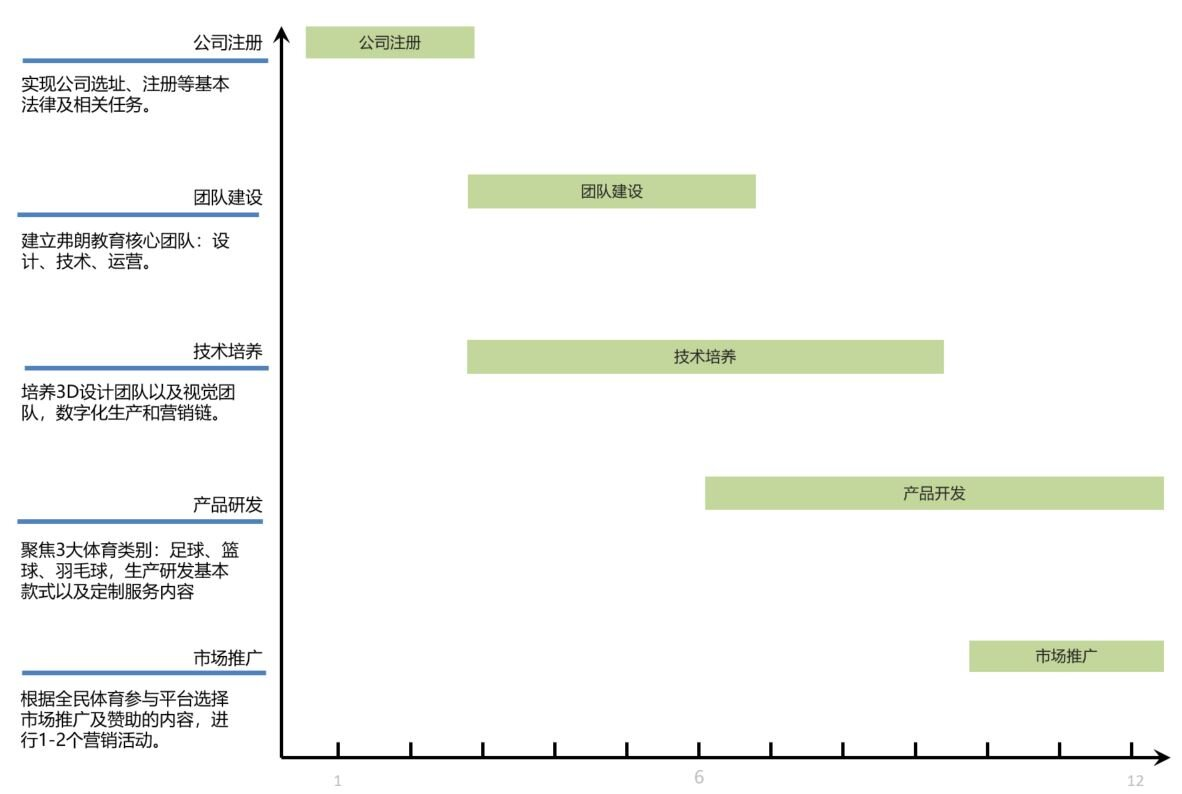incubation plan.JPG