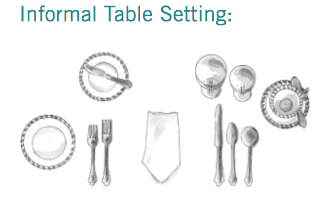 table setting informal