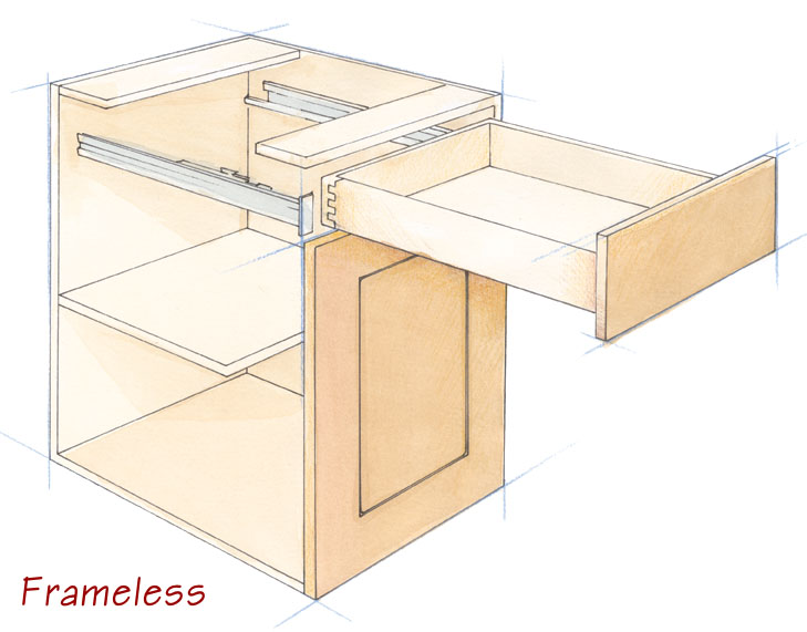 "Without the face frame jutting in to the cabinet opening, there is 1"" more horizontal space with frameless cabinets."