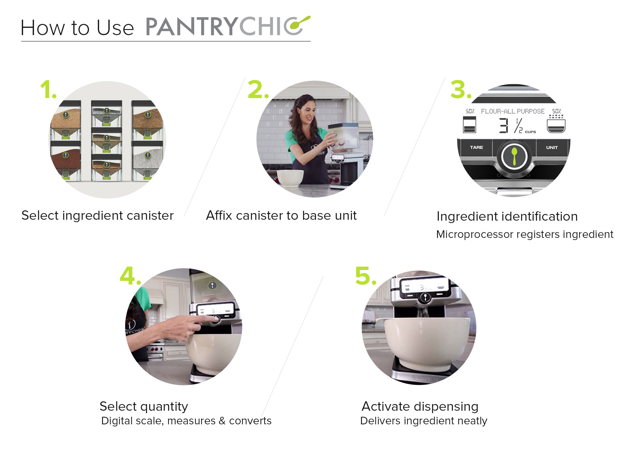 how-to-use-PantryChic.jpg