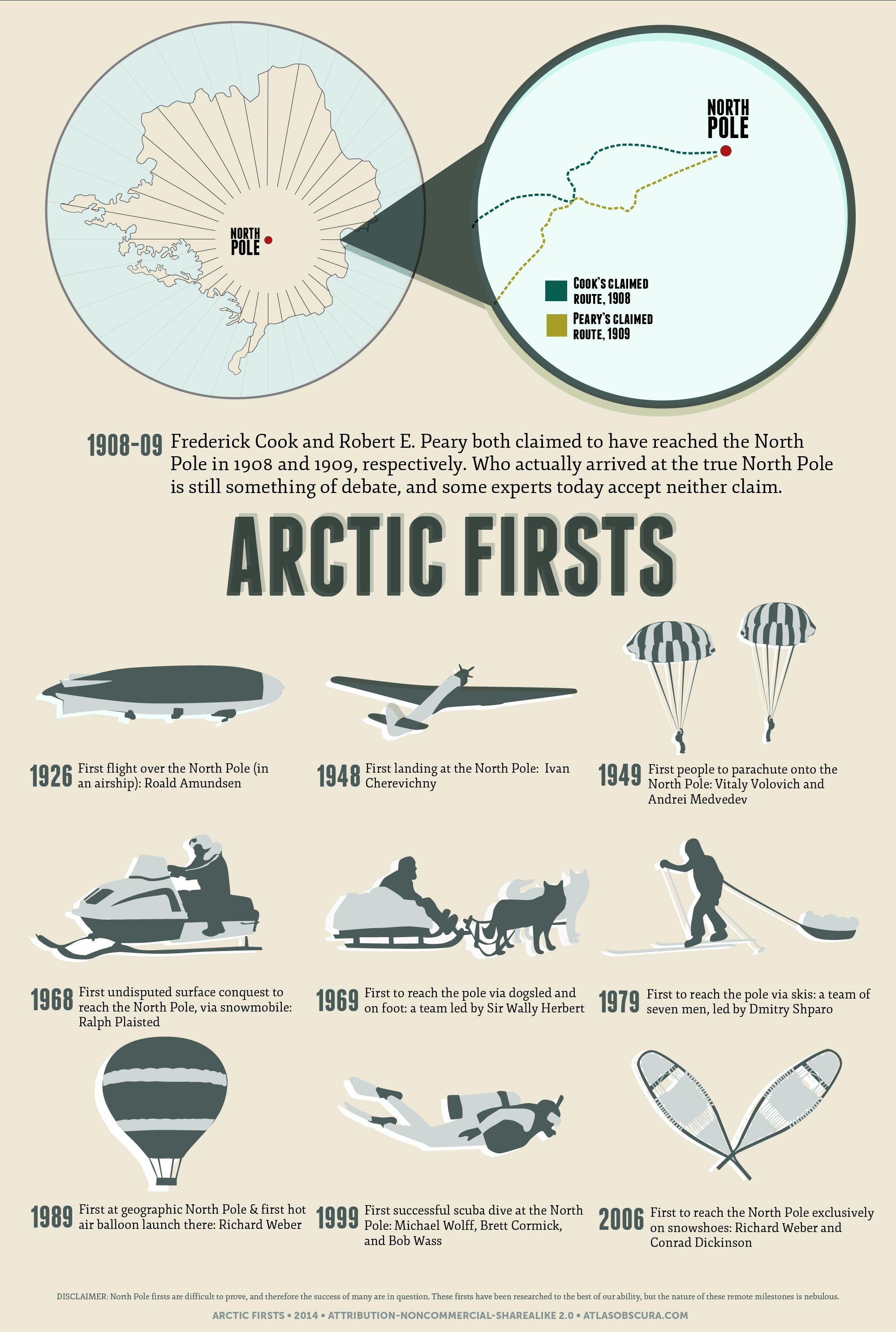 Arctic Firsts