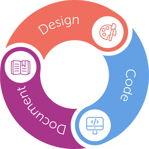 design_systems