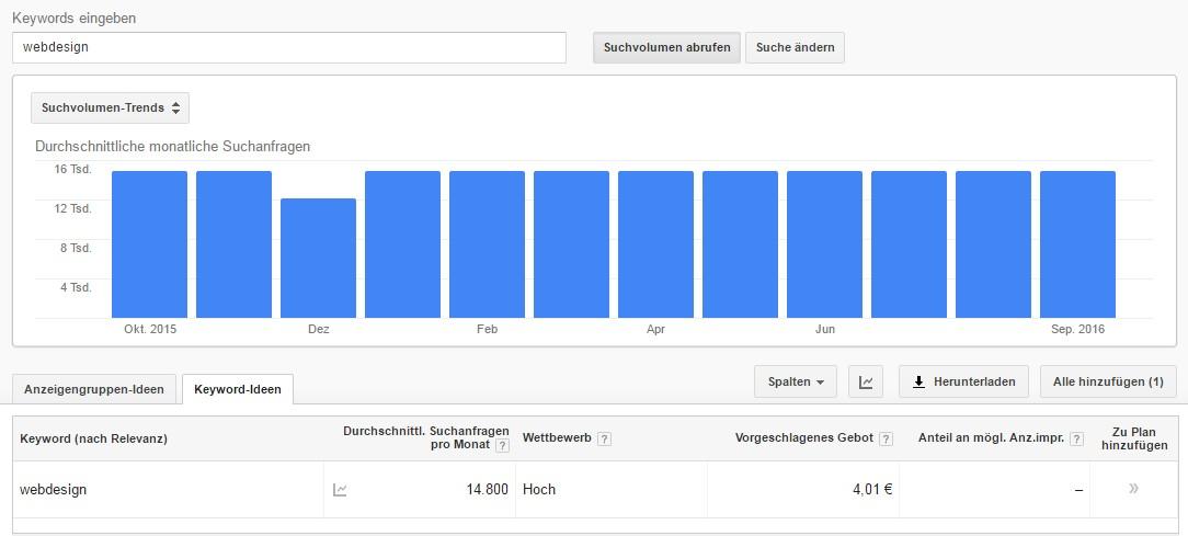 Bild: Google Keyword Planer