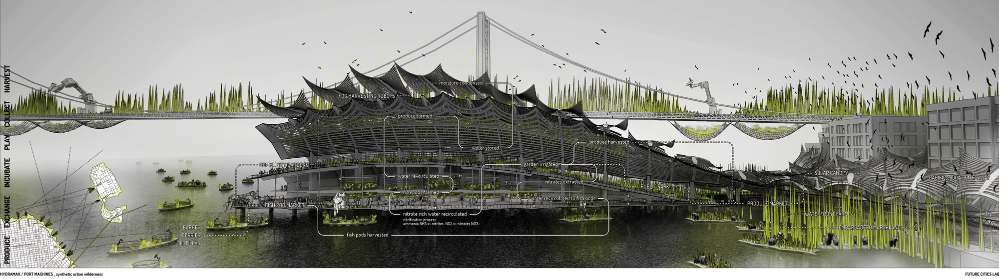 The HYDRAMAX Port Machines project proposes a radical rethinking of San Francisco's urban waterfront post sea-level rise.