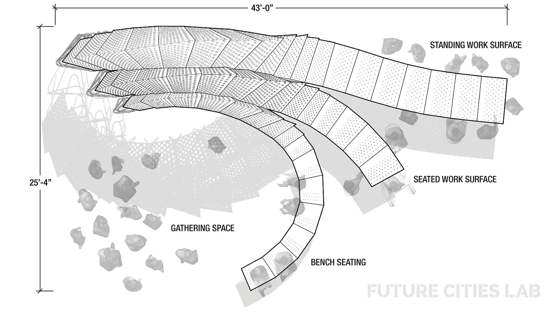 Strataform_Plan_FutureCitiesLab