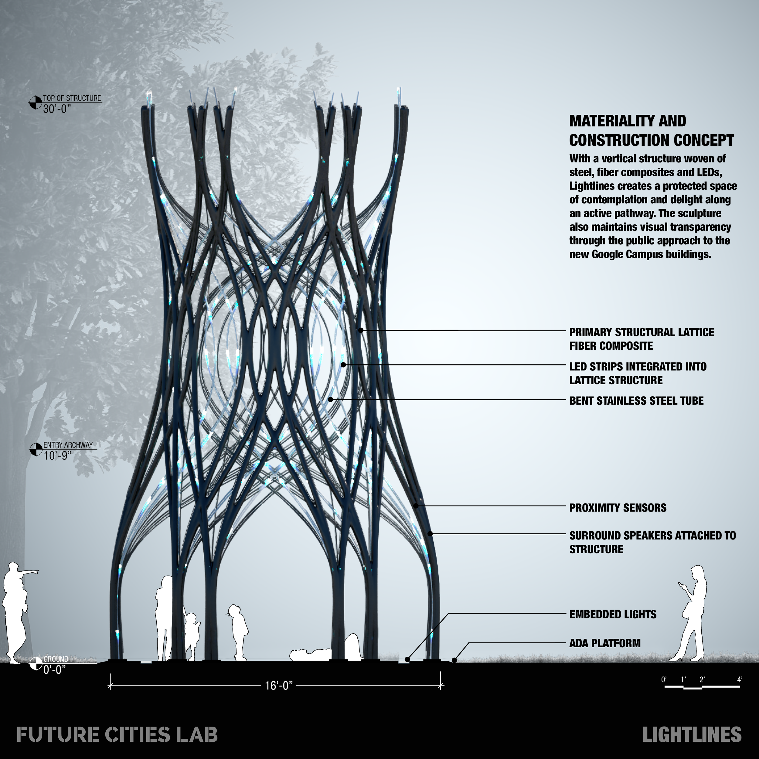 New Google Lightlines_Future Cities Lab3.png