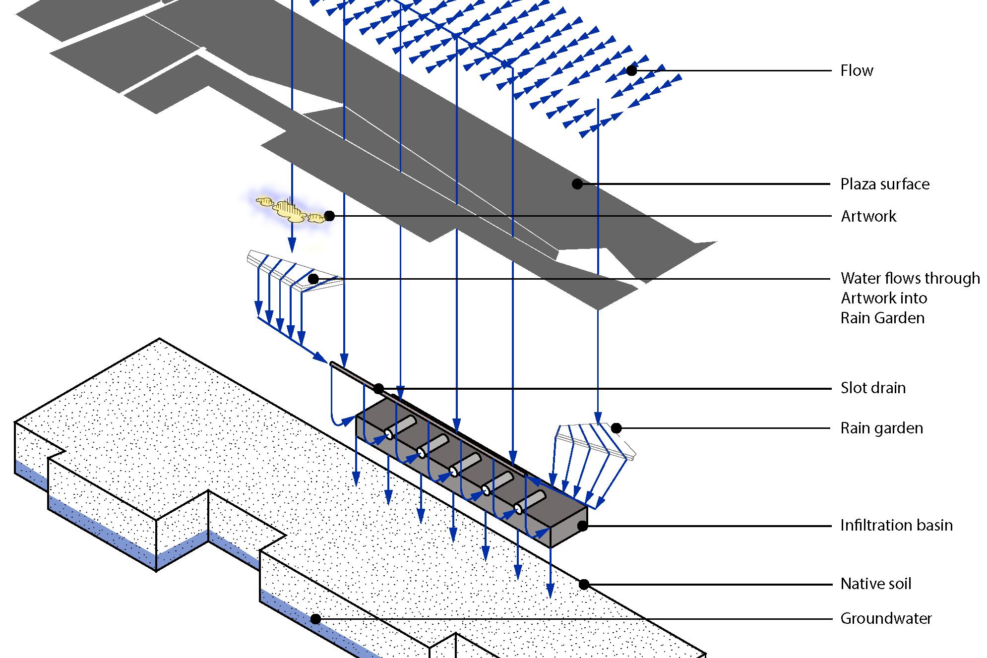 18091CMG Future Cities lab Water garen Mirage Diagram_Final.png