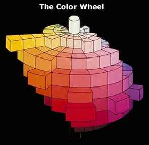 Three-dimension view of a color solid. Illustration courtesy of Minolta USA.